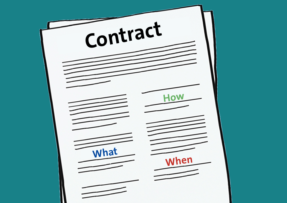 A contract reading how, when, what